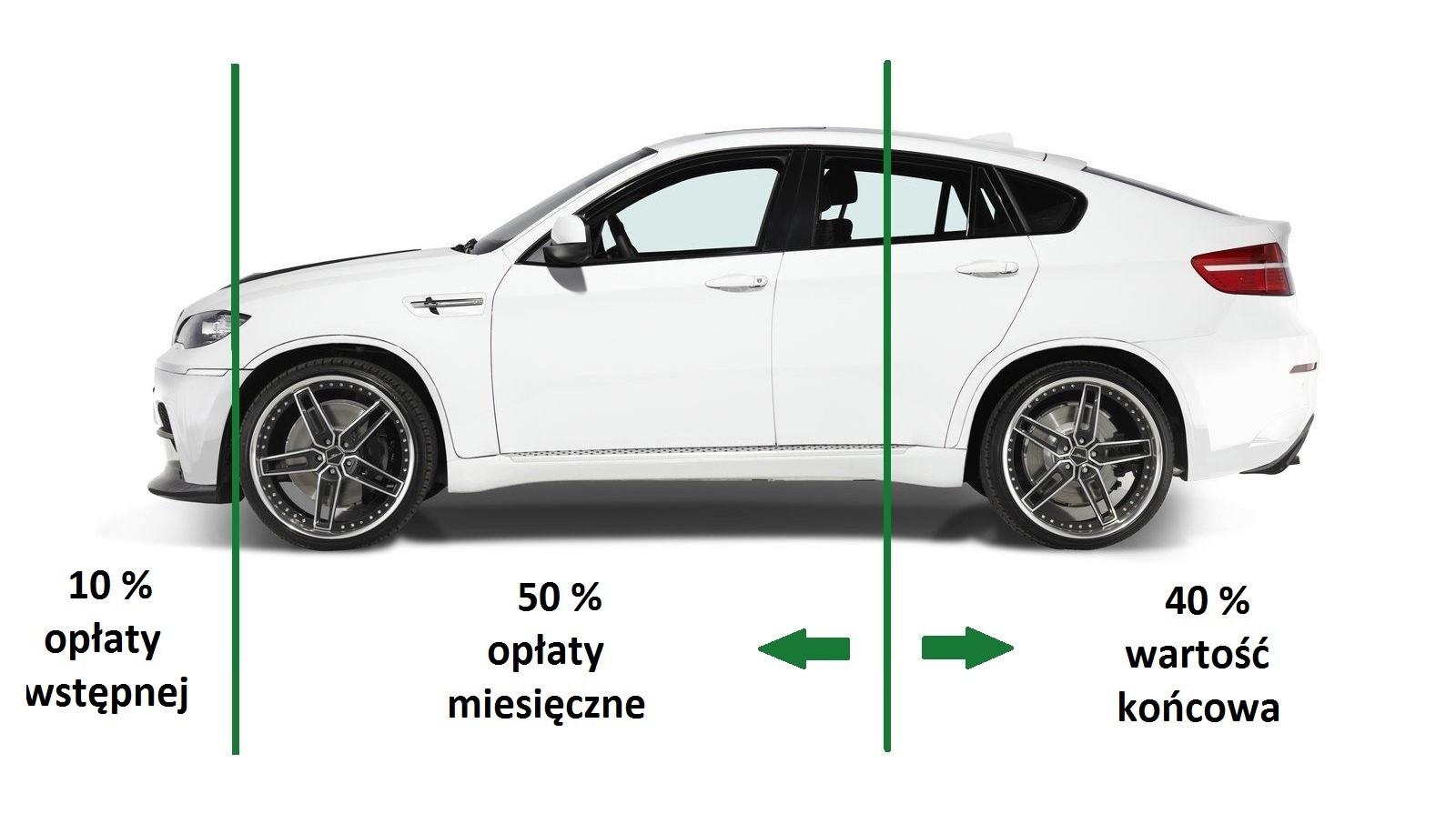 leasing samochodu, leasing samochodów